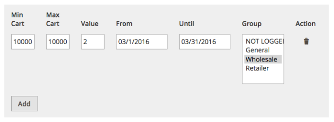 Easy custom point value and point usage configuration